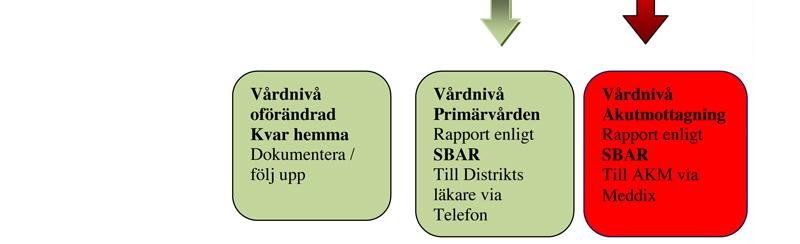 5_checklista